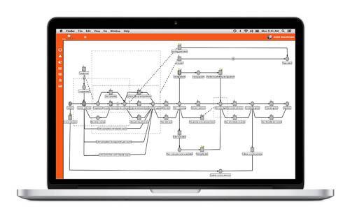 axxerion-scherm-workflow